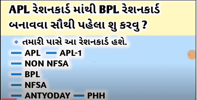 Change Ration Card APL to BPL in Gujarat